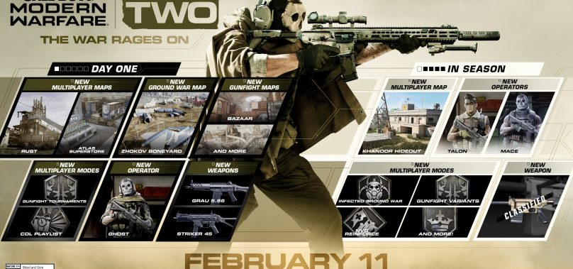 Modern Warfare Season 2 – New Maps, Modes, Operators and Weapons.