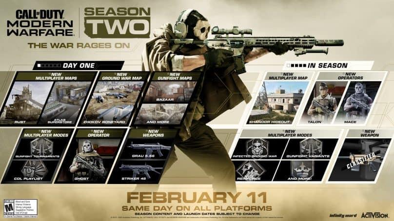 Modern Warfare Season 2 – New Maps, Modes, Operators and Weapons.
